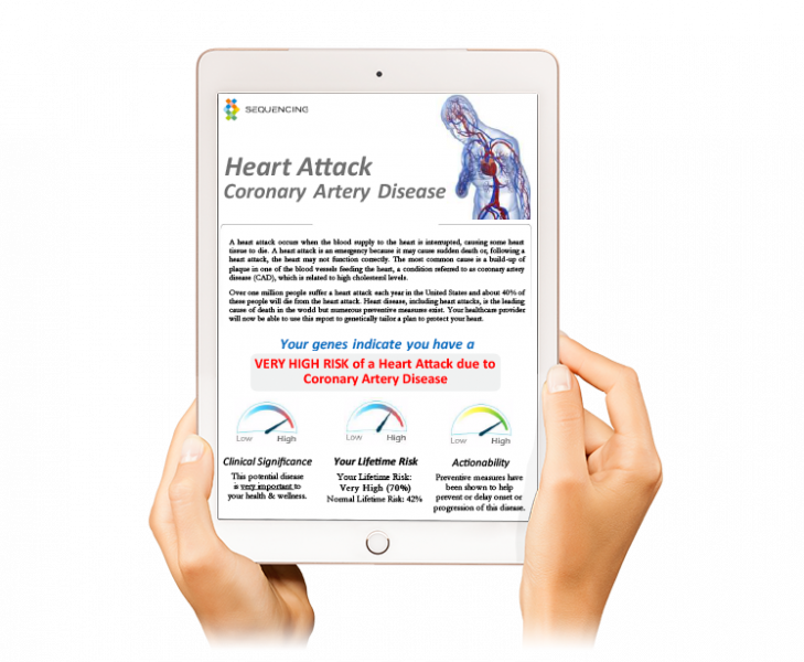 Heart Attack DNA analysis risk assessment for Myocardial Infarction DNA variants in the Wellness and Longevity DNA app icon by App MD in the Sequencing.com DNA App Store