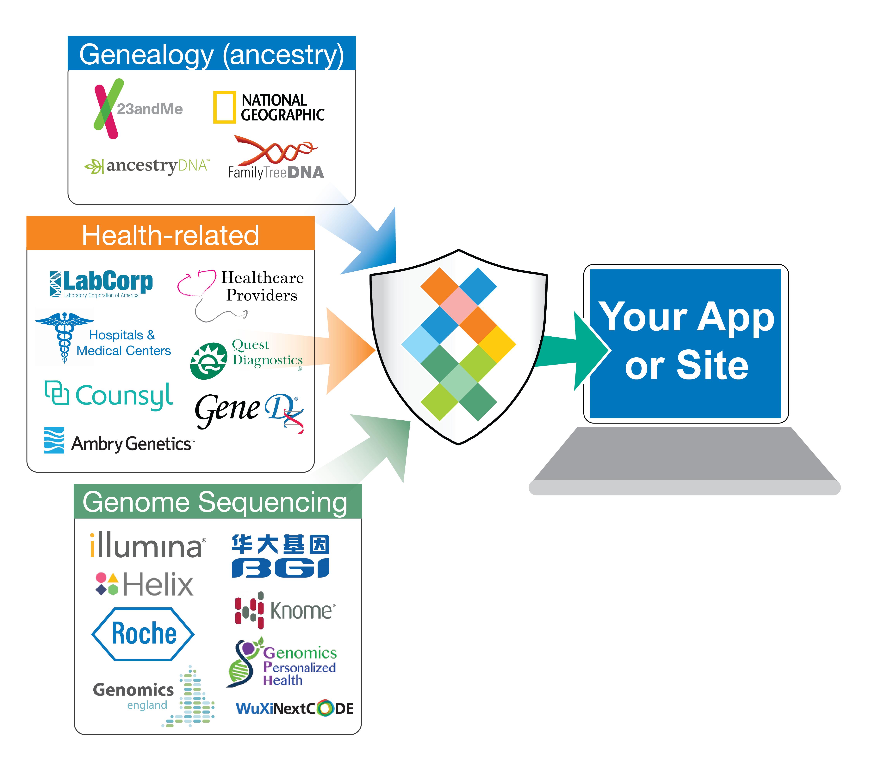 App Market API