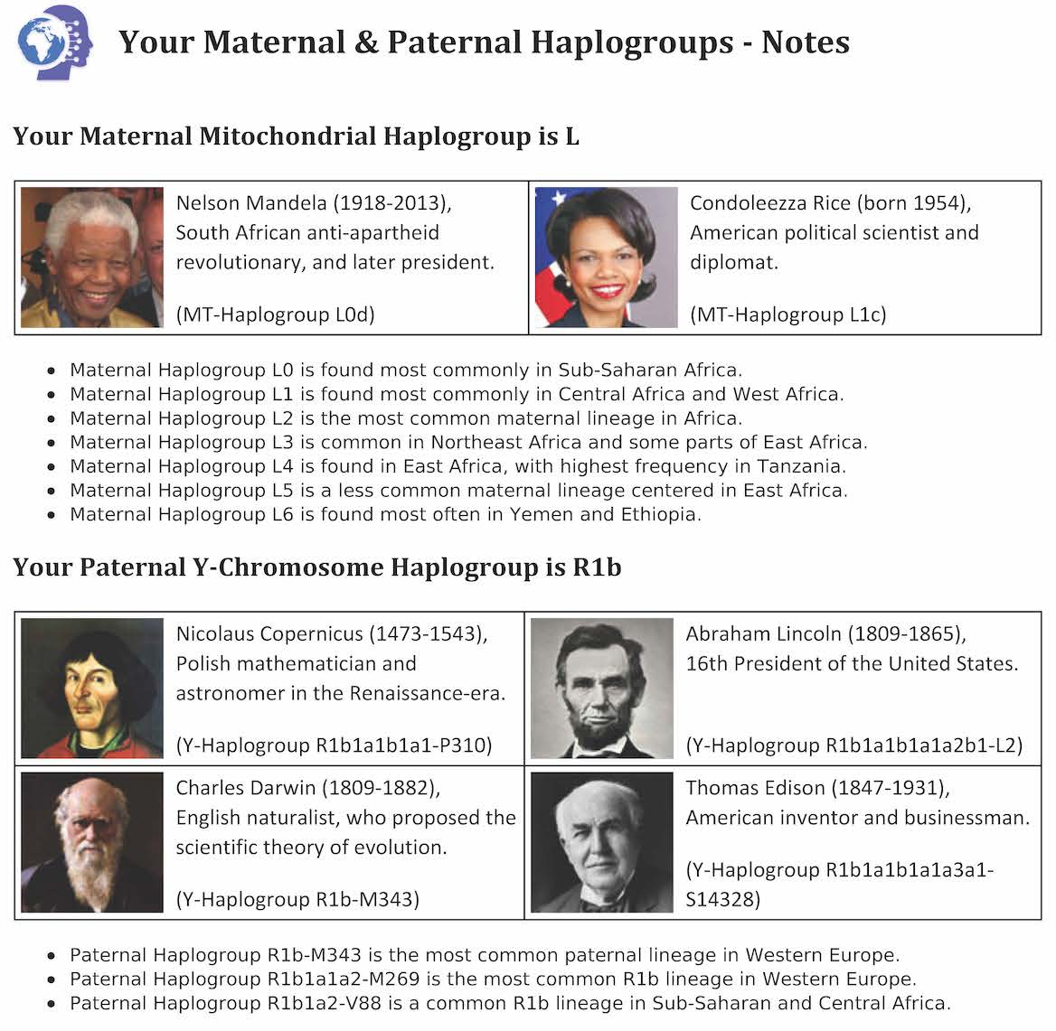 Haplogroup section compares your DNA to historical figures