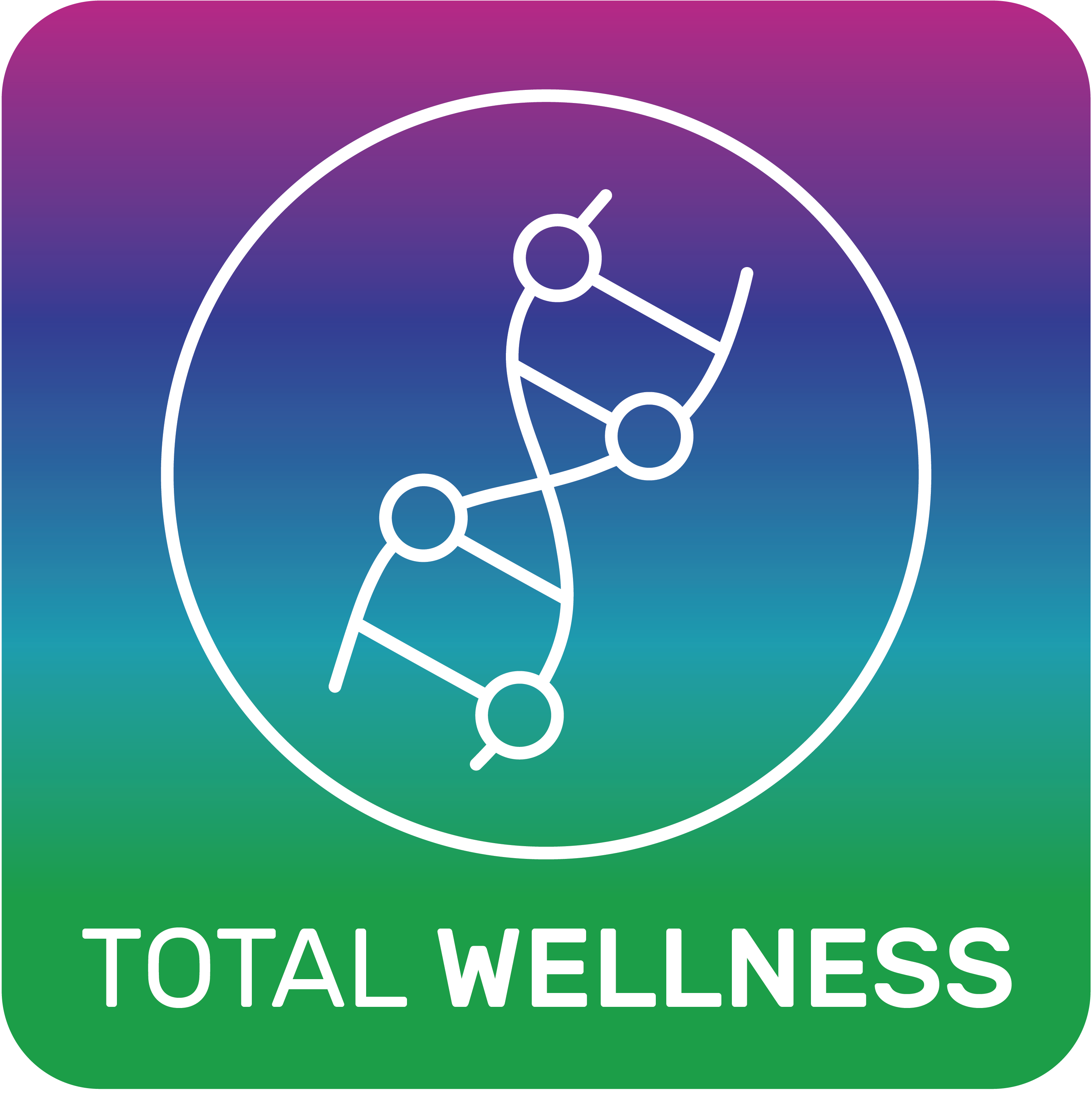 TBG Total Wellness DNA app by Toolbox Genomics available in Sequencing.com's DNA App Store works with DNA data from AncestryDNA, 23andMe, 23andMe sequencing, FTDNA, My Heritage, Genes for Good (GFG), Helix, All Of Us, Dante Labs and genome sequencing.