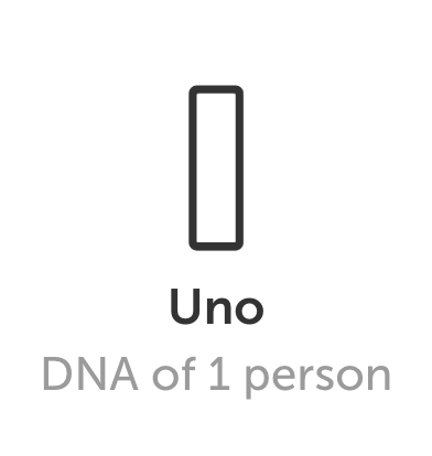 Uno format layout image for DNA Art US genetically tailored personalized artwork in the Sequencing.com Genome App Store