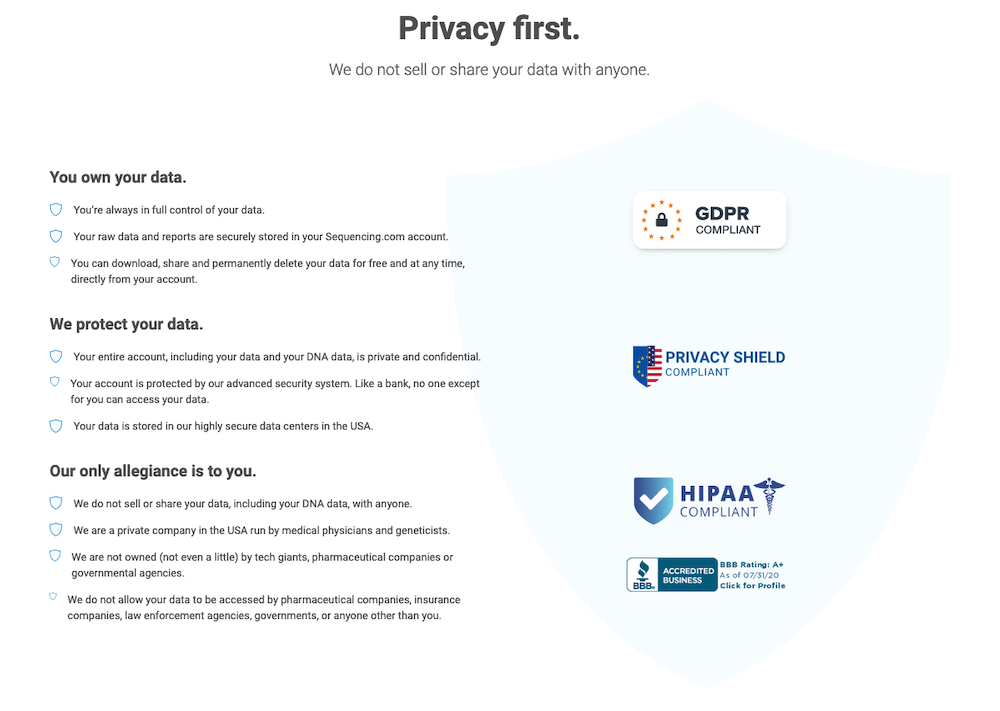 Sequencing.com Privacy