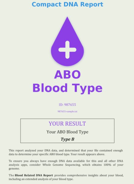 blood type results