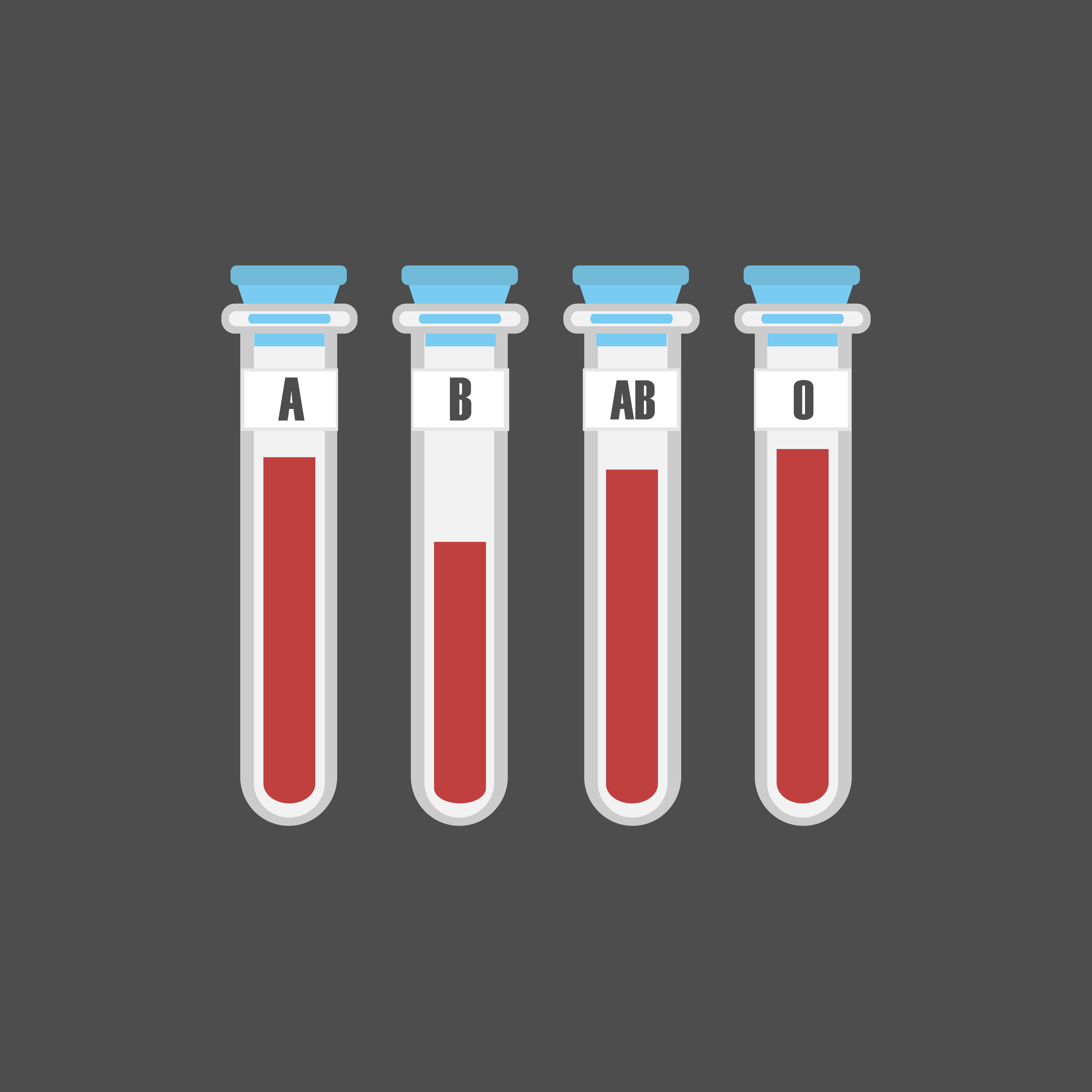 check blood type for free