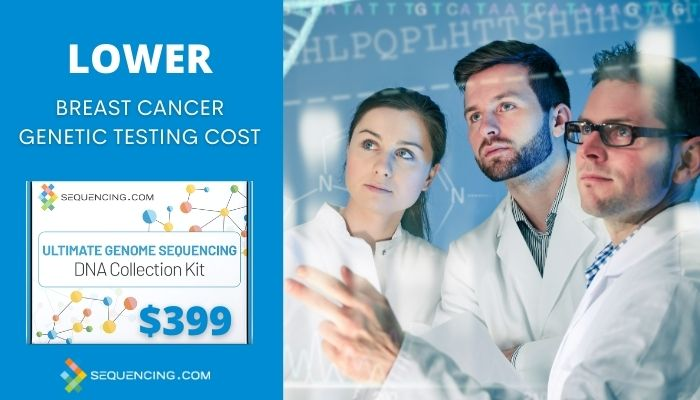 low cost breast cancer genetic testing