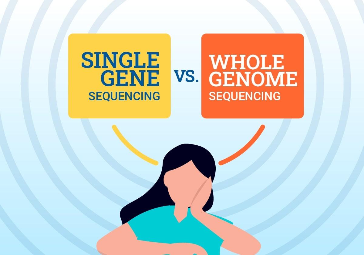 single gene vs whole genome sequencing