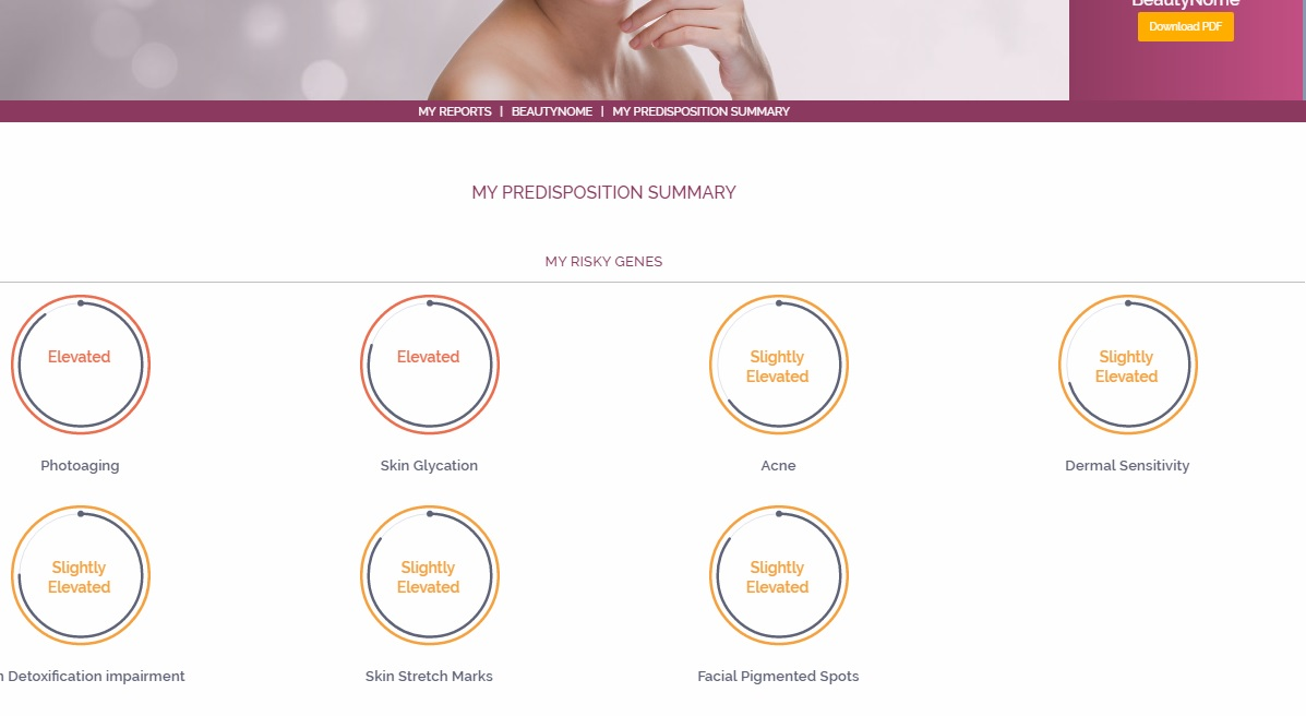 SkinNome Genetic Skin Predisposition Report